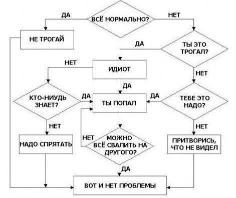 Эзотерики шутят 84286357_Reshenie_lyuboy_problemuy