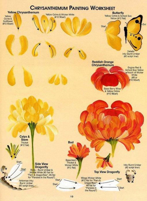 Floral Bouquets.  Цветочные букеты. 79362587_one_str__16_