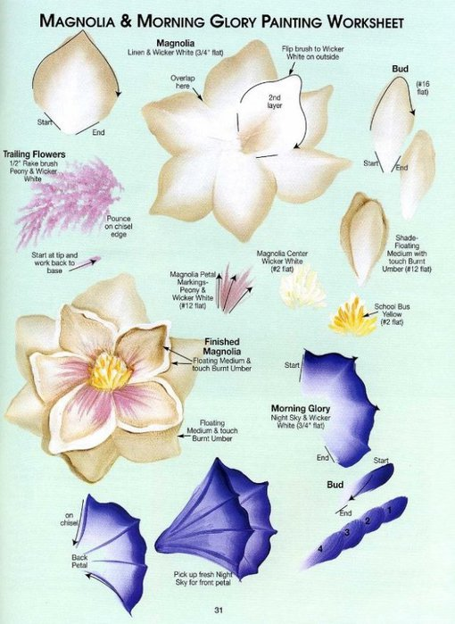 Floral Bouquets.  Цветочные букеты. 79362607_one_str__28_