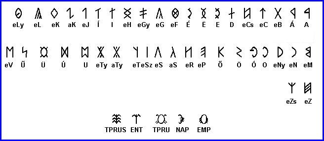 Все рунные знаки с 1-ого века н. э.(благодарность starfoks) 82135215_57745525