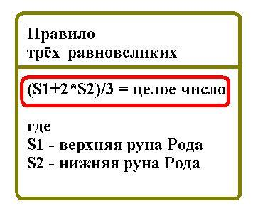 Повторяющиеся по образу Солнечные открытые руны Макоши 93467231_2851019_pravilo_tryohravnovelikih_1_