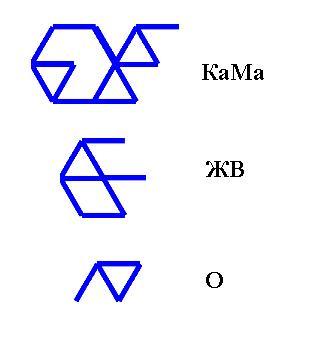 Слоговой разбор слов 135211453_2851019_kama