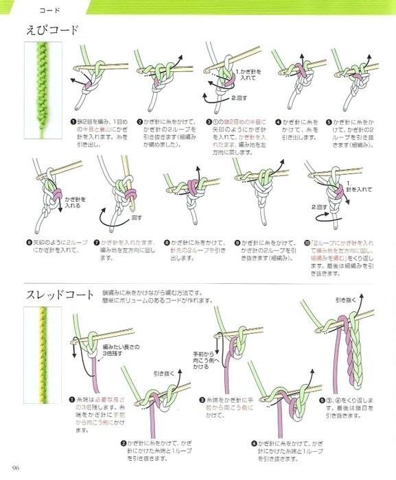 Учебник по вязанию крючком. 1720367_crochet_93