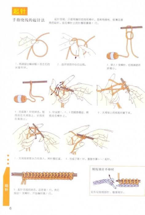 Как читать схемы в японских журналах 2211433_p06