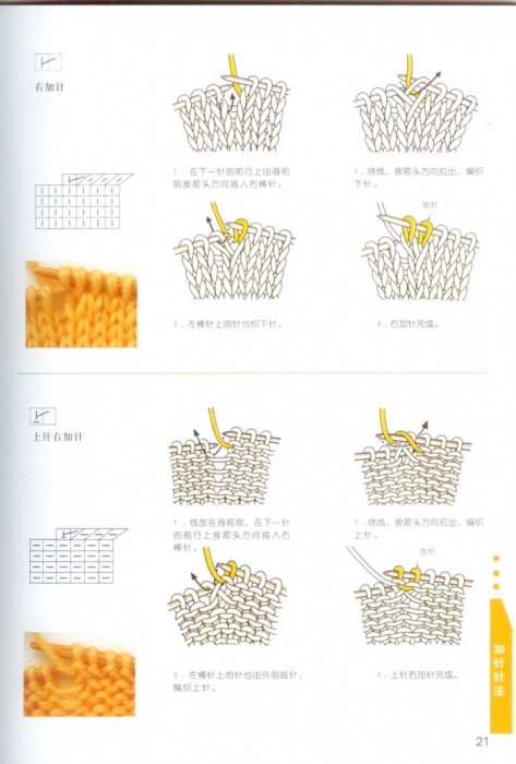Как читать схемы в японских журналах 2211449_p21