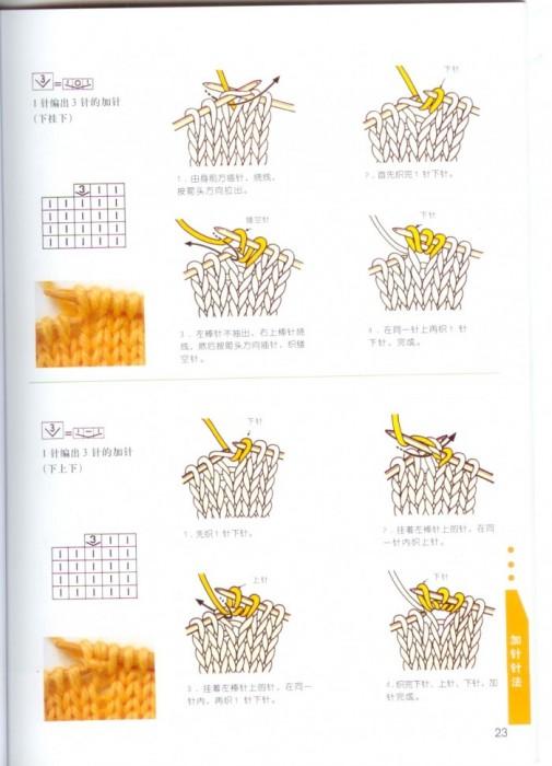 Как читать схемы в японских журналах 2211451_p23