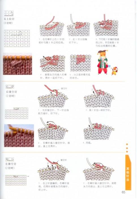 Как читать схемы в японских журналах 2211493_p65