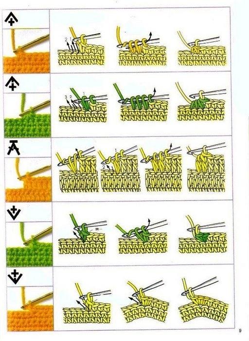 Учебник по вязанию крючком и спицами в картинках 2438891_09