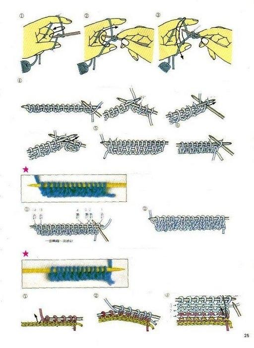 Учебник по вязанию крючком и спицами в картинках 2438907_25