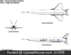 Complété avec succès le vol USV Polluce 5332144-holder-db0ed68ac02ef78d35fe15369222dc89
