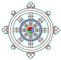 Sujets de contemplation: Upajjhatthana Sutta Dharma4-9c073