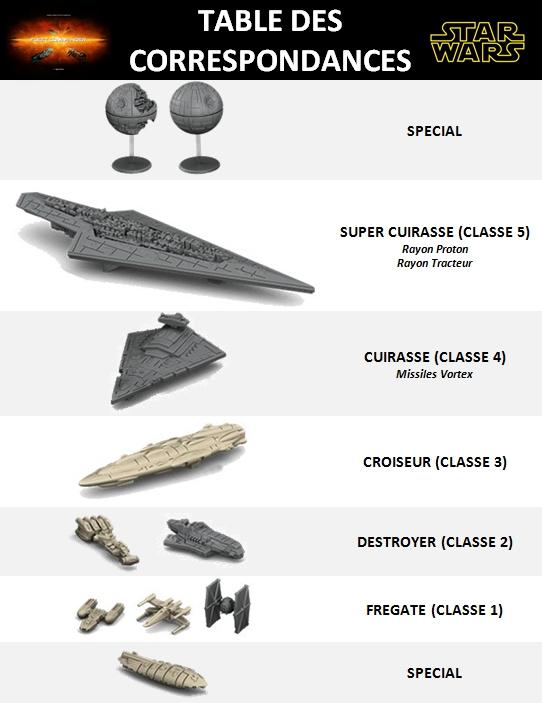 Fleet Commander - Star Wars Correspondances_01-4ed6885