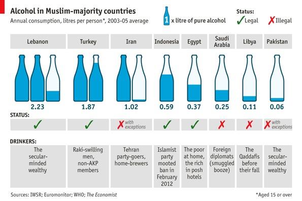 Les pays musulmans fabriquent leurs vins Img_9017-5220a33