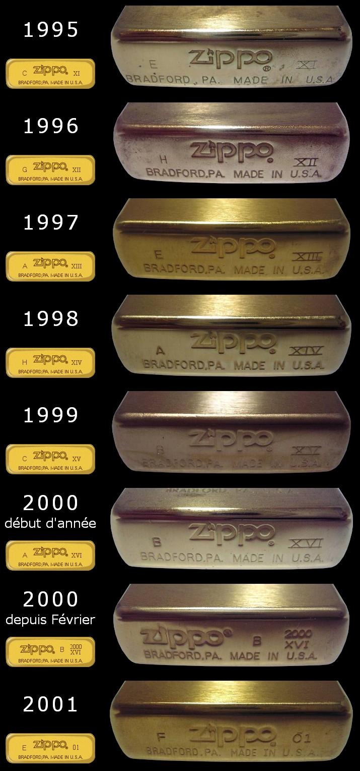 Datation - [Datation] Les Zippo Solid Brass Regular-1995-2001-524a48b
