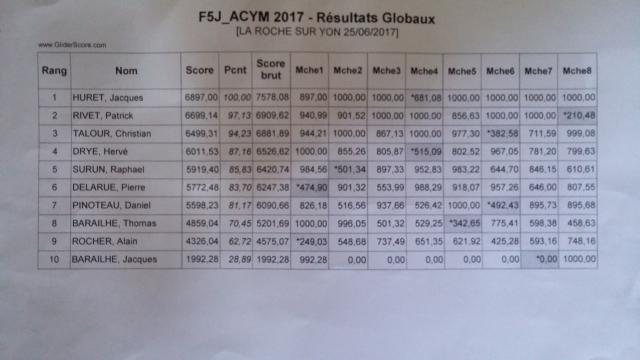 concours F5J la Roche sur yon 25 juin 20170625_211237-528ad84