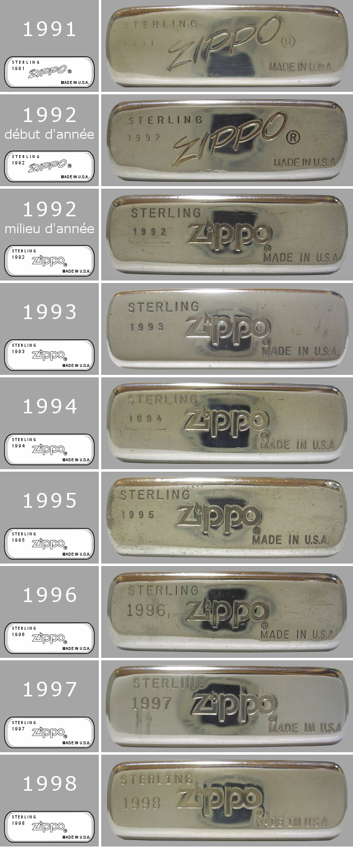 Datation - [Datation] Les Zippo Sterling Silver Bottom-1991-1998-523c17c