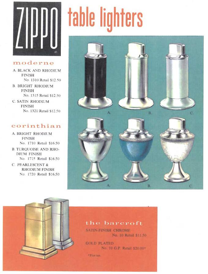 Datation - [Datation] Les Zippo Table Lighter Pub-moderne-corinthian-5268a89