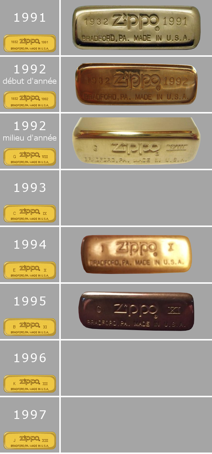 Datation - [Datation] Les Zippo Solid Brass Slim-1991-1997-525b83b