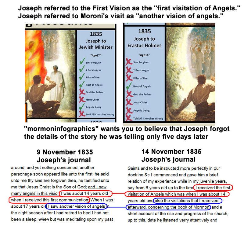 Origines du livre de Mormon Image-4e29189