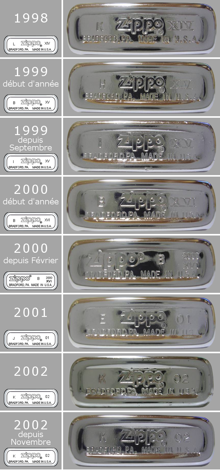 Datation - [Datation] Les Zippo Slim 1998-2002-525cab6