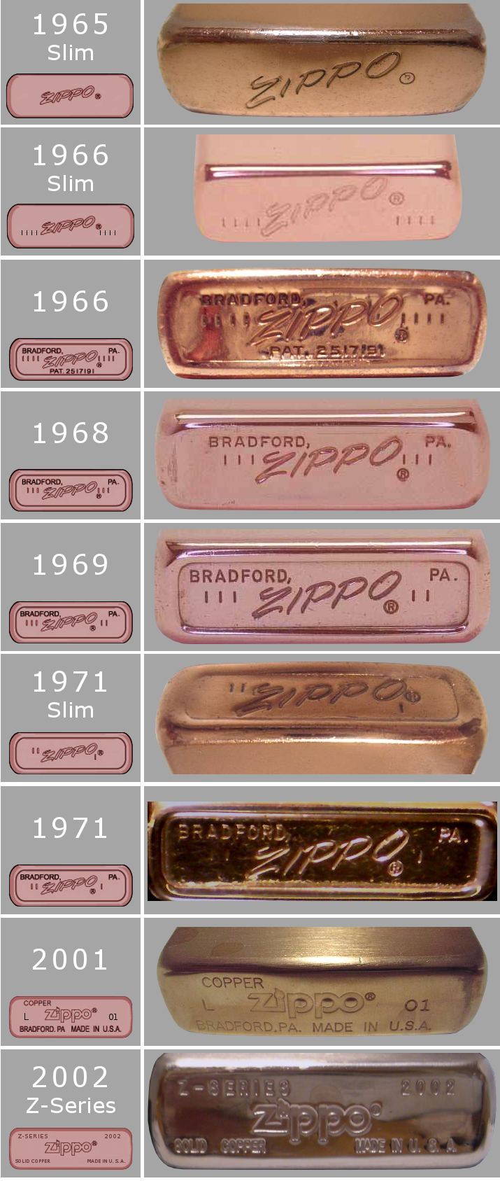 Datation - [Datation] Les Zippo Solid Copper 1965-2002-52406eb