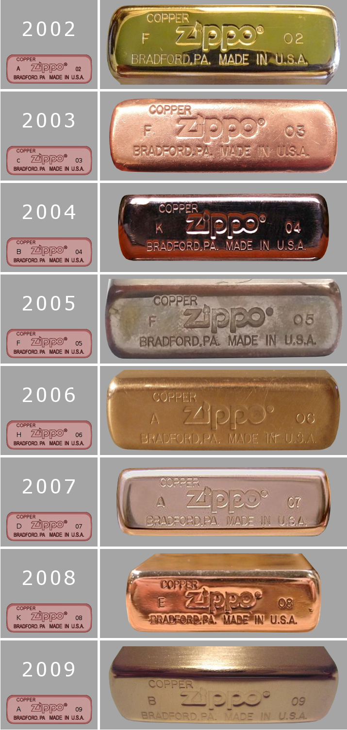 Datation - [Datation] Les Zippo Solid Copper 2002-2009-5246a30