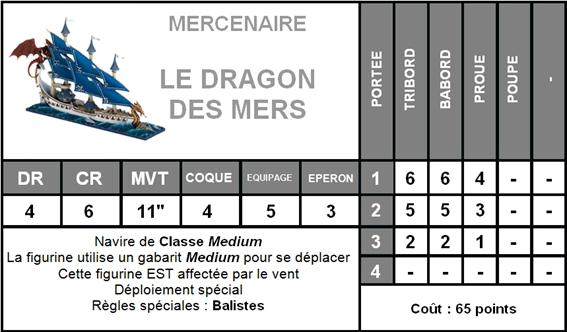 Recycler le matériel Dreadfleet - Page 2 Stats_dragon_des_mers_04-4d02f5f