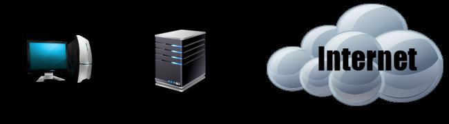 Des listes de proxys en ligne pour masquer votre IP Proxy-schema-55ab1a9