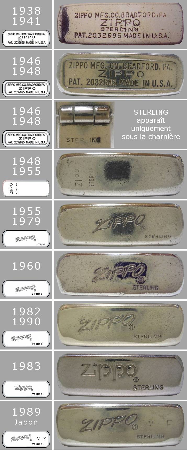 Datation - [Datation] Les Zippo Sterling Silver Bottom-1938-1990-523f907