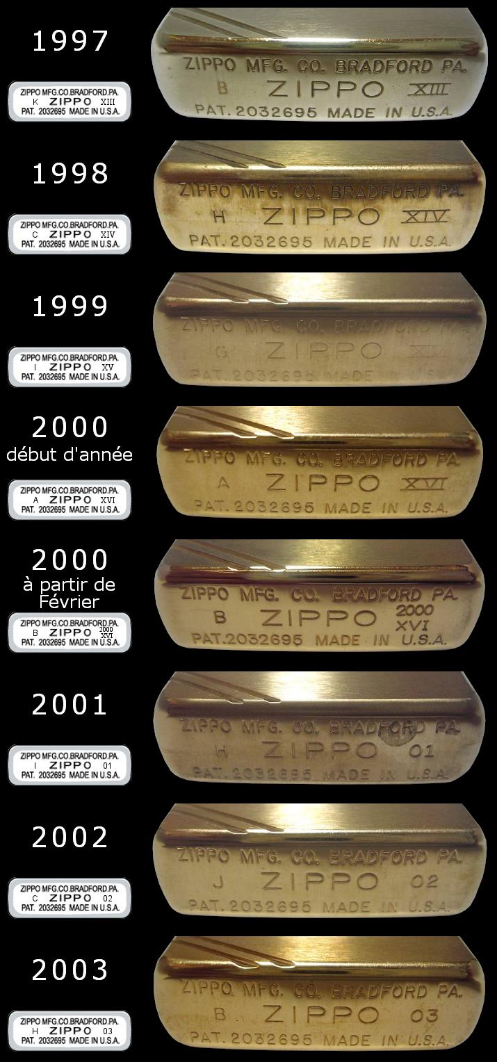 Datation - [Datation] Les Zippo 1937 Replica 1997-2003-52458d7