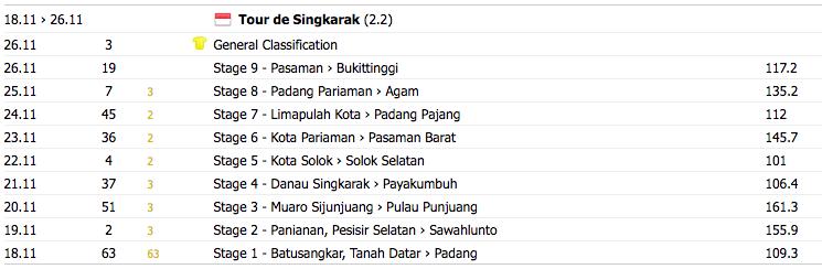[**] Never Look Back   Bilan 2017 - Page 11 Singkarak-5550e18