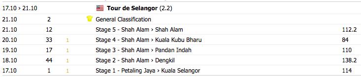 [**] Never Look Back   Bilan 2017 - Page 10 Selangor-5503435