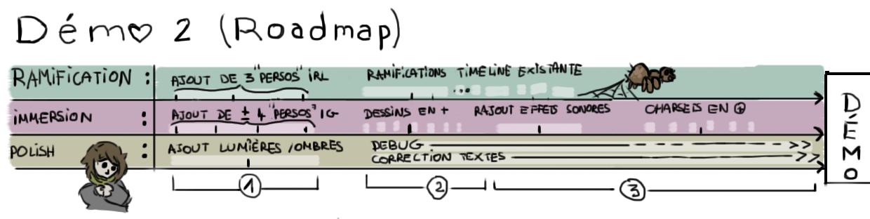 Avril Roadmap-5716bfd