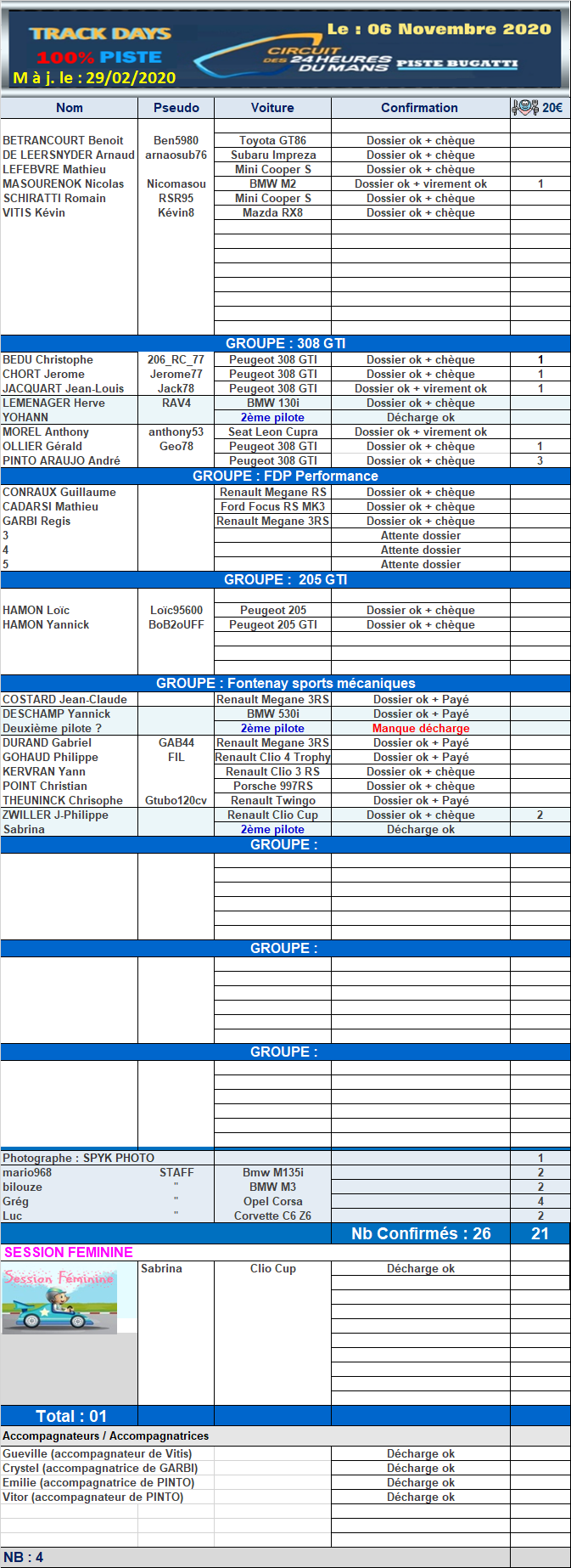 [06 Novembre 2020] 100% PISTE au MANS Bugatti [ANNULE] Suivi-6.11.2020_26-5717e47