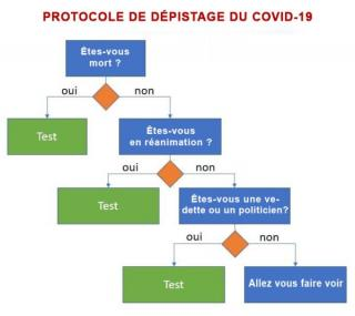 Tous les humours  - Page 14 Tests-corona-5743cad