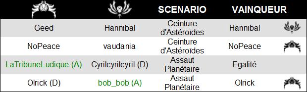 [LYON] Gravitational Wars - Lyon 2020 - Le debriefing Sikelia_26-5704fae