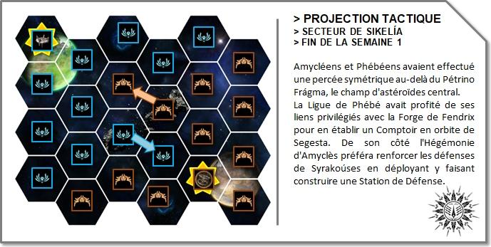 [LYON] Gravitational Wars - Lyon 2020 - Le debriefing Projection_tactique_tour_1-572058b