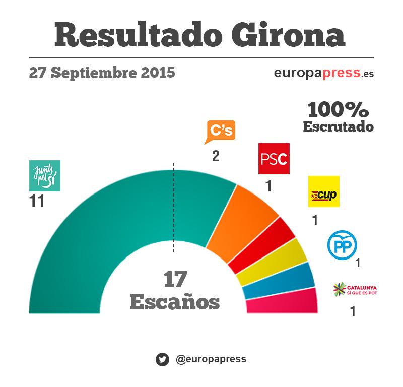 Elecciones Generales 26-J - Página 5 Fotonoticia_20150928004817-15091450329_9999