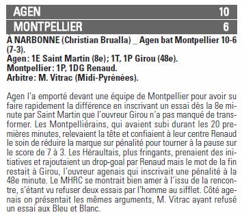 Coupe René CRABOS-Phases finales -juniors B - moins de 19ans Agencrabos-e8f31d