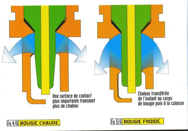 bougie champion ===> NGK Bougie-5-f95bfb