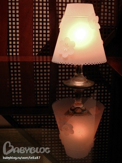 Бокал-светильник Cea31bb6b02b459514e52fba1ff1616b