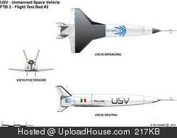 Complété avec succès le vol USV Polluce 5332145-holder-5b138b1acb5eb75495dd503828988c11