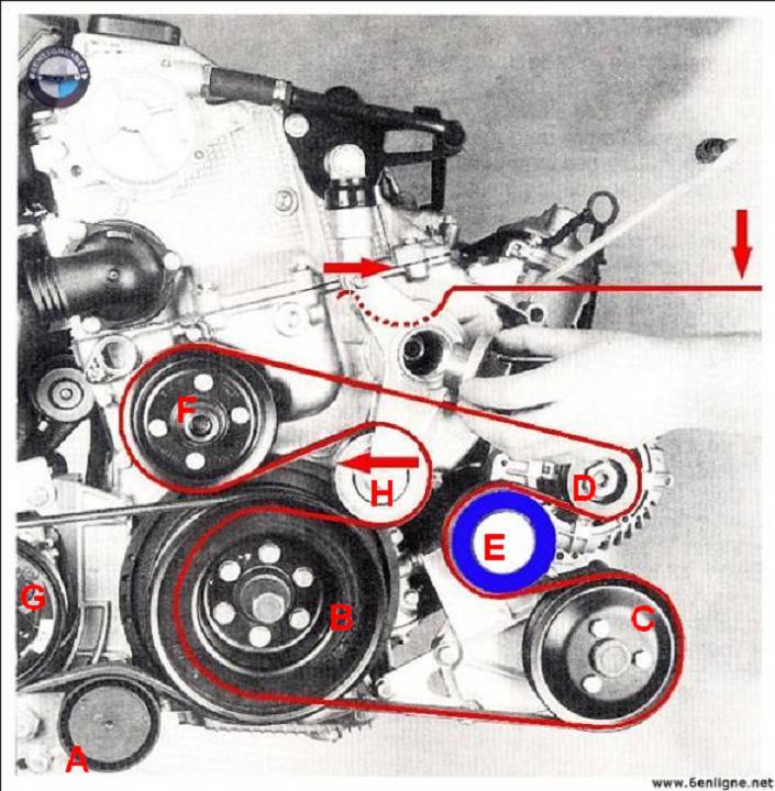 [BMW 525 tds E39] Galet tendeur de courroie de climatisation Courroie_acc_m51_07-2596926