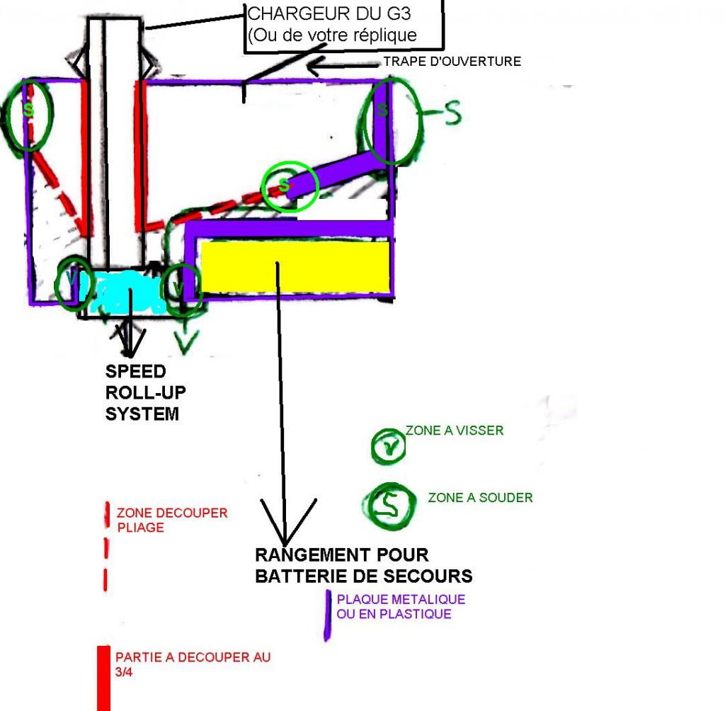 Fabriquer une ammobox pour tout type de réplique Sch-ma-momobx-2723c55