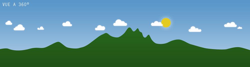 [Article] Photo panoramique : partir sur de bonnes bases 01-2a533d2