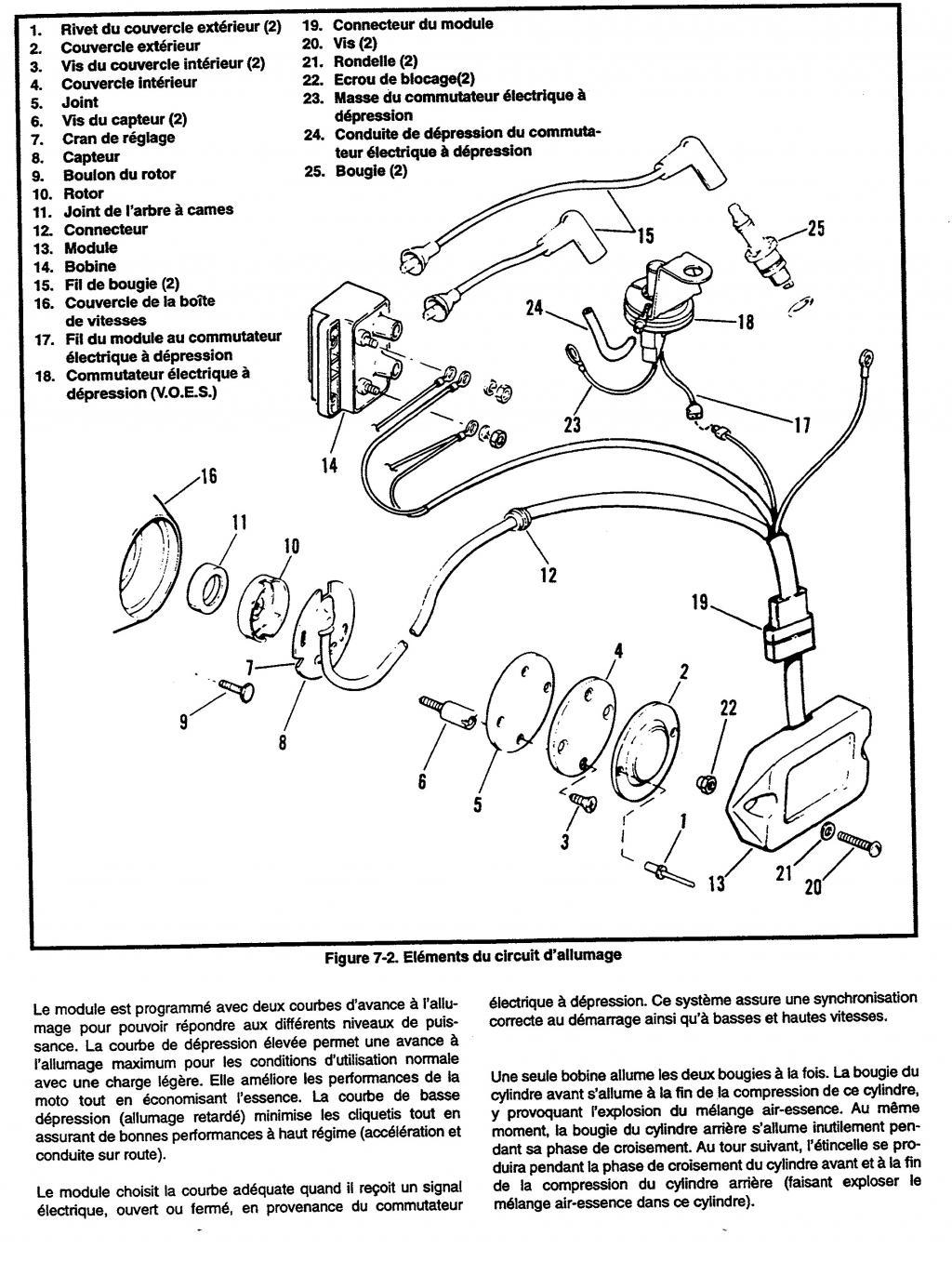 moteur mou sur sporster 883 carbu année 2000 - Page 2 Sans-titre-1-293e6ad
