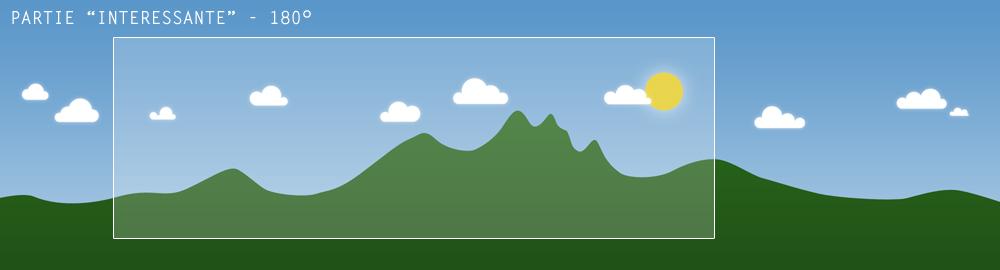 [Article] Photo panoramique : partir sur de bonnes bases 02-2a533f7