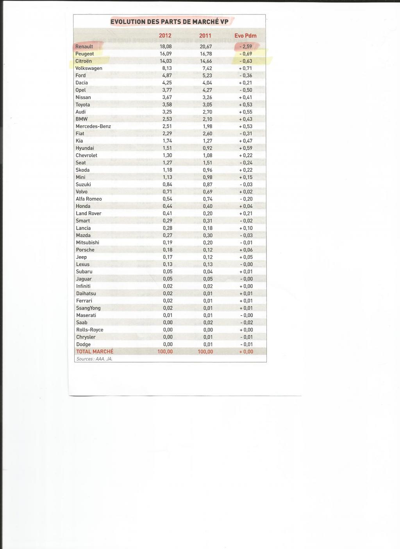 [VENTE] Les chiffres / MAJ Graphiques page 40 - Page 7 Image-5--3b614ca