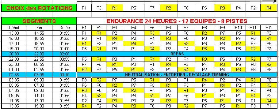 24 HEURES DU FOLM - HORAIRES ET ROTATIONS Tableau-rotations-24-h-2013-3cd52a1