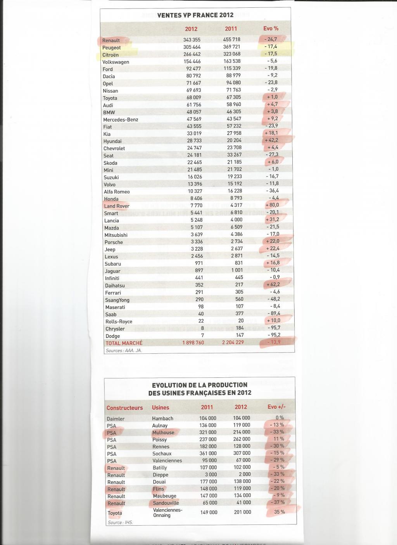 [VENTE] Les chiffres / MAJ Graphiques page 40 - Page 7 Image-3b614d4
